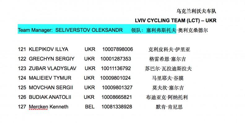 LVIV CYCLING TEAM (LCT)