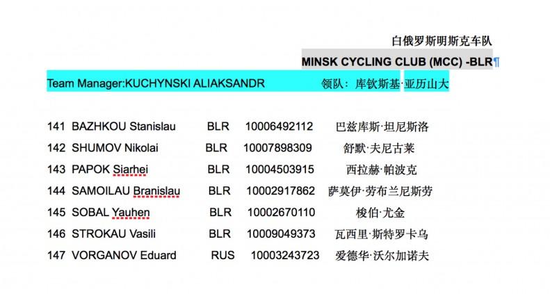 MINSK CYCLING CLUB (MCC) -BLR