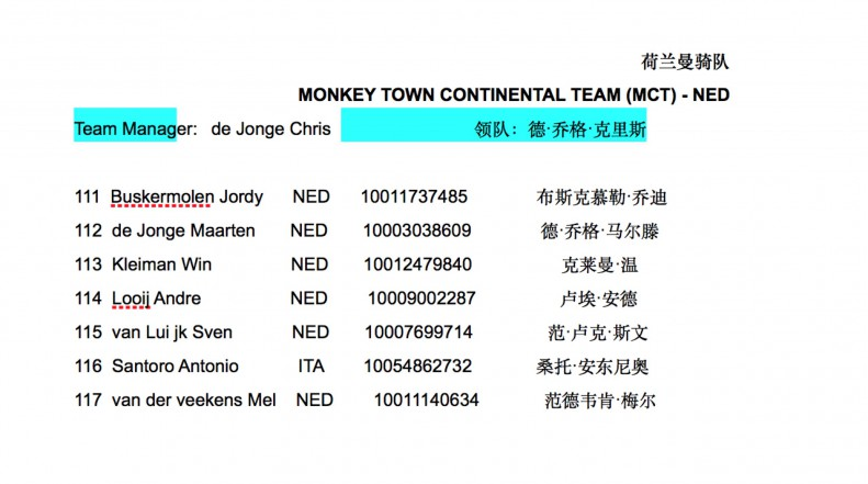 MONKEY TOWN CONTINENTAL TEAM (MCT) - NED