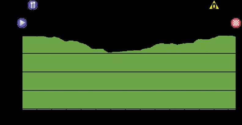 Tappa: 2 - 23 Luglio: Xining, 115.00 km